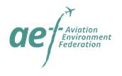 Aviation Environment Federation