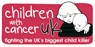 Interim Head of Individual Giving (Maternity Cover)